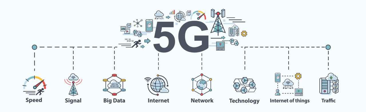 5G Network Benefits